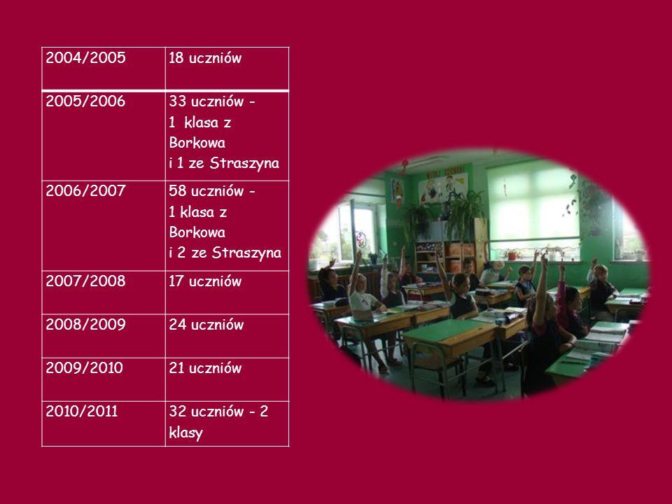 2004/2005 18 uczniów. 2005/2006. 33 uczniów - 1 klasa z Borkowa i 1 ze Straszyna.