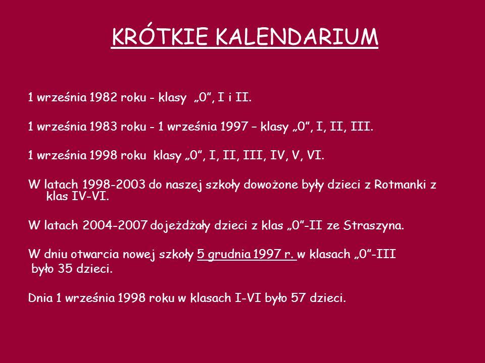 """KRÓTKIE KALENDARIUM 1 września 1982 roku - klasy """"0 , I i II."""