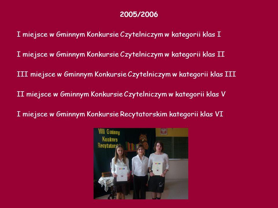 2005/2006 I miejsce w Gminnym Konkursie Czytelniczym w kategorii klas I I miejsce w Gminnym Konkursie Czytelniczym w kategorii klas II III miejsce w Gminnym Konkursie Czytelniczym w kategorii klas III II miejsce w Gminnym Konkursie Czytelniczym w kategorii klas V I miejsce w Gminnym Konkursie Recytatorskim kategorii klas VI