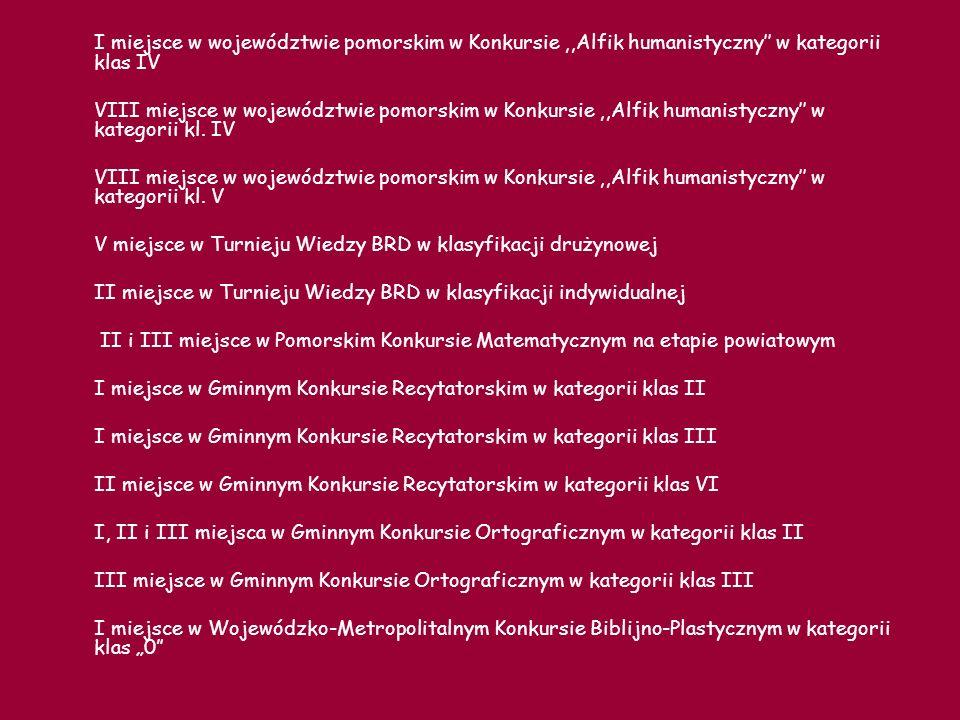 I miejsce w województwie pomorskim w Konkursie ,,Alfik humanistyczny'' w kategorii klas IV VIII miejsce w województwie pomorskim w Konkursie ,,Alfik humanistyczny'' w kategorii kl.