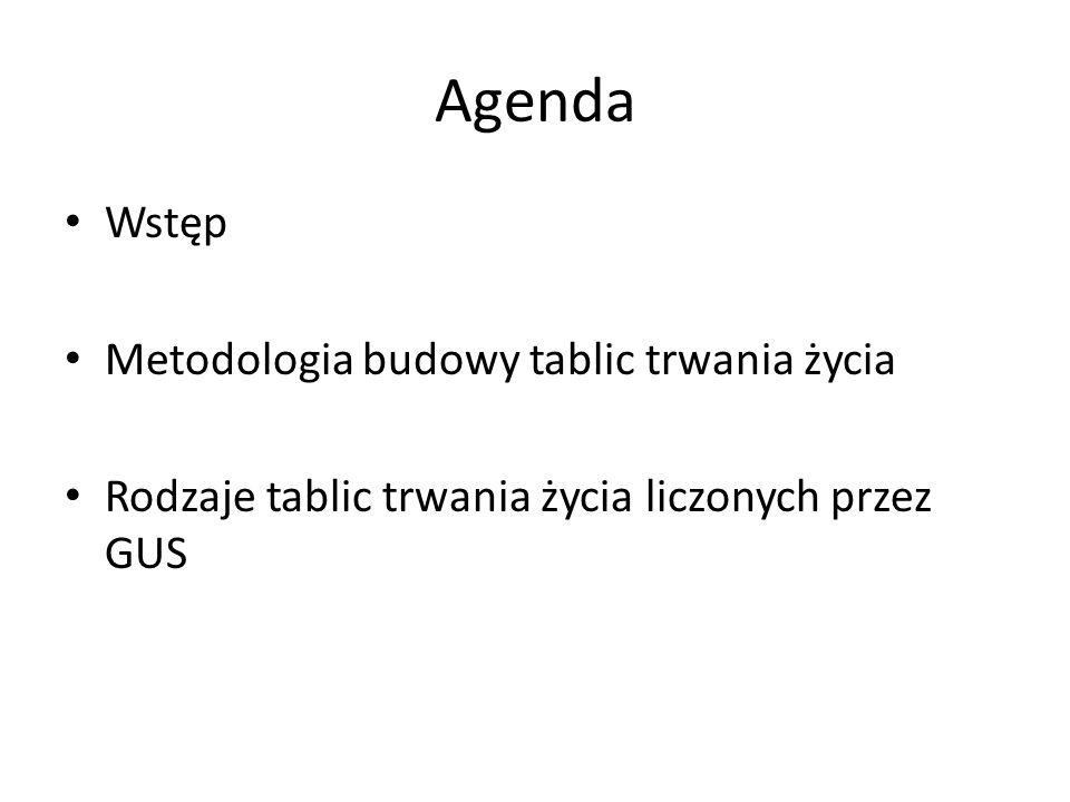 Agenda Wstęp Metodologia budowy tablic trwania życia