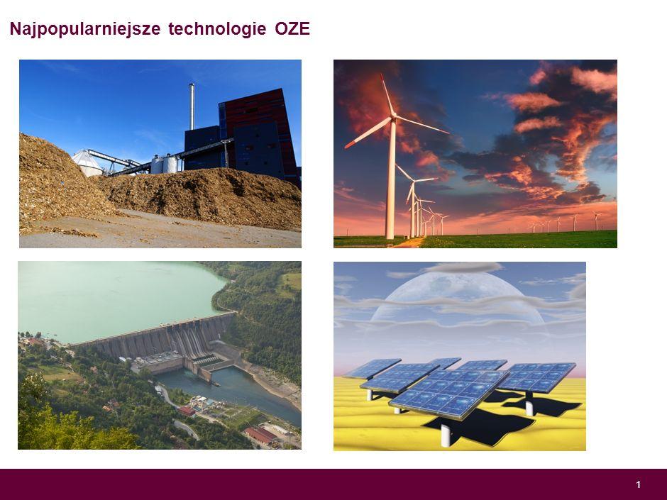 Najpopularniejsze technologie OZE