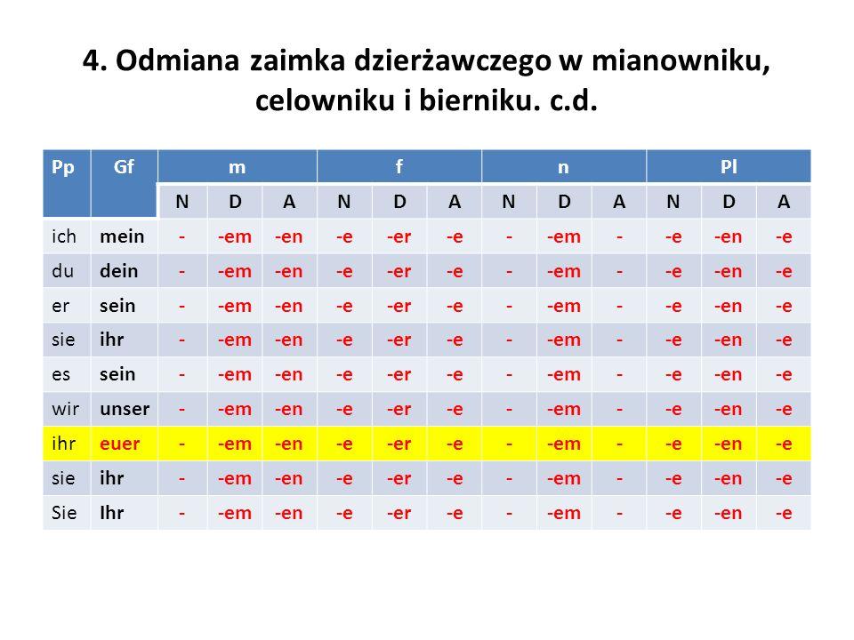 4. Odmiana zaimka dzierżawczego w mianowniku, celowniku i bierniku. c