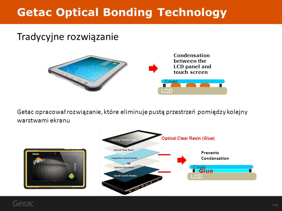 Getac Optical Bonding Technology