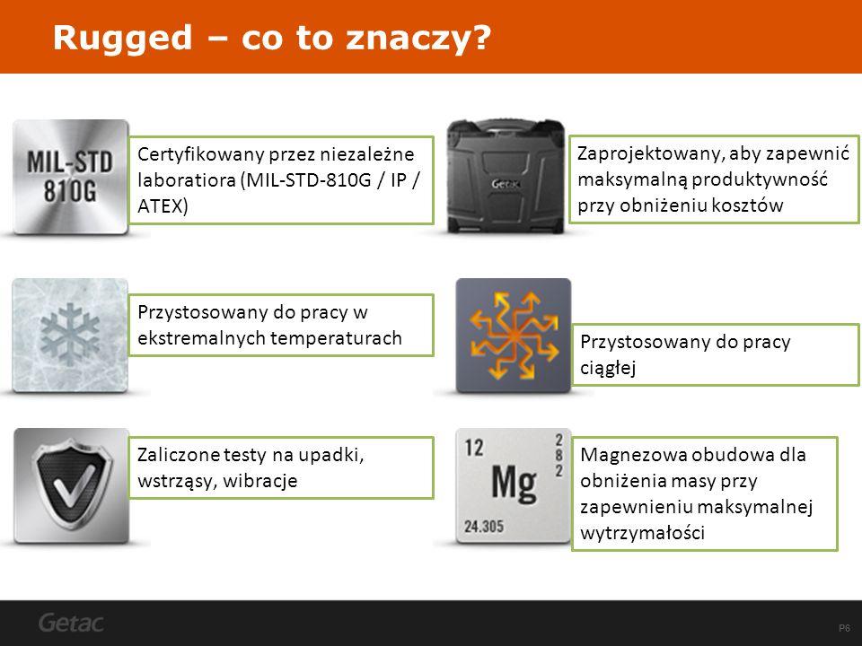 Rugged – co to znaczy Certyfikowany przez niezależne laboratiora (MIL-STD-810G / IP / ATEX)