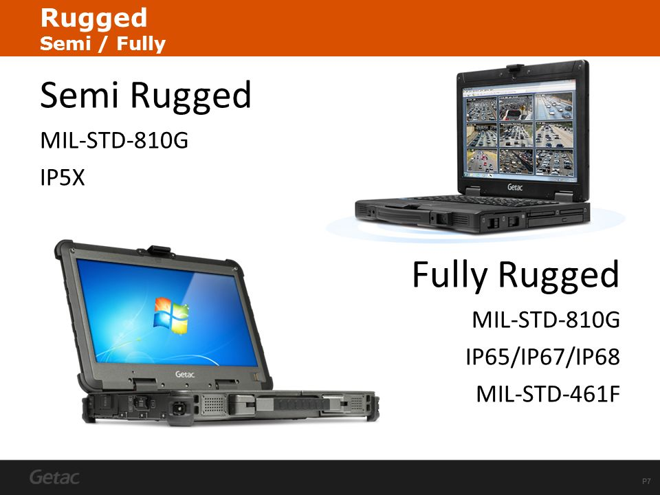 Semi Rugged Fully Rugged Rugged Semi / Fully MIL-STD-810G IP5X