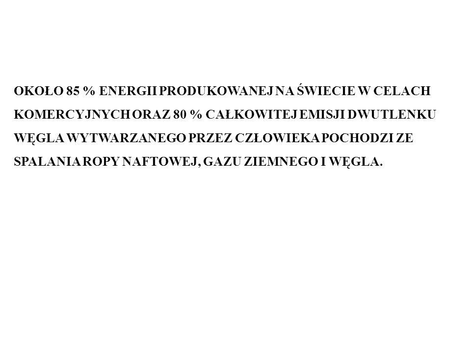 OKOŁO 85 % ENERGII PRODUKOWANEJ NA ŚWIECIE W CELACH