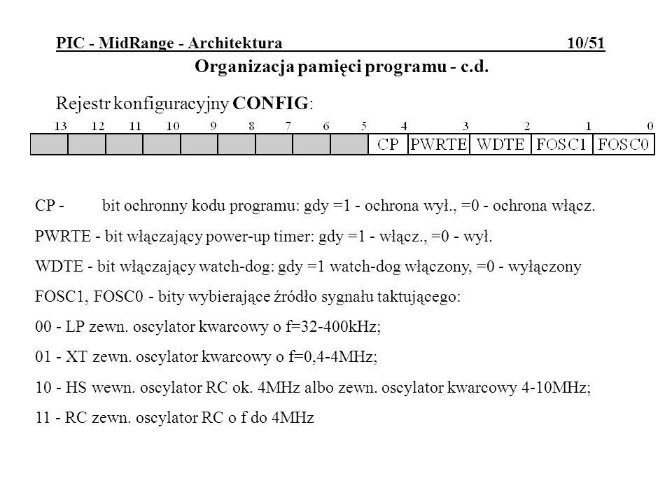 Organizacja pamięci programu - c.d.