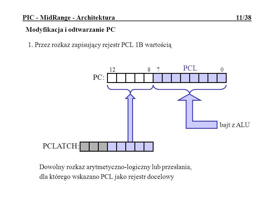 PIC - MidRange - Architektura 11/38