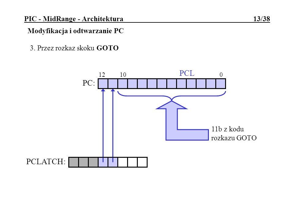 PIC - MidRange - Architektura 13/38