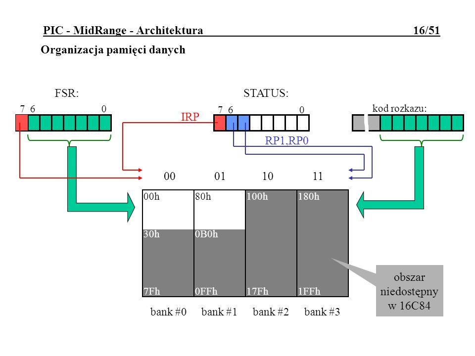 PIC - MidRange - Architektura 16/51