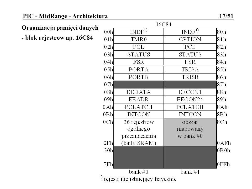 PIC - MidRange - Architektura 17/51