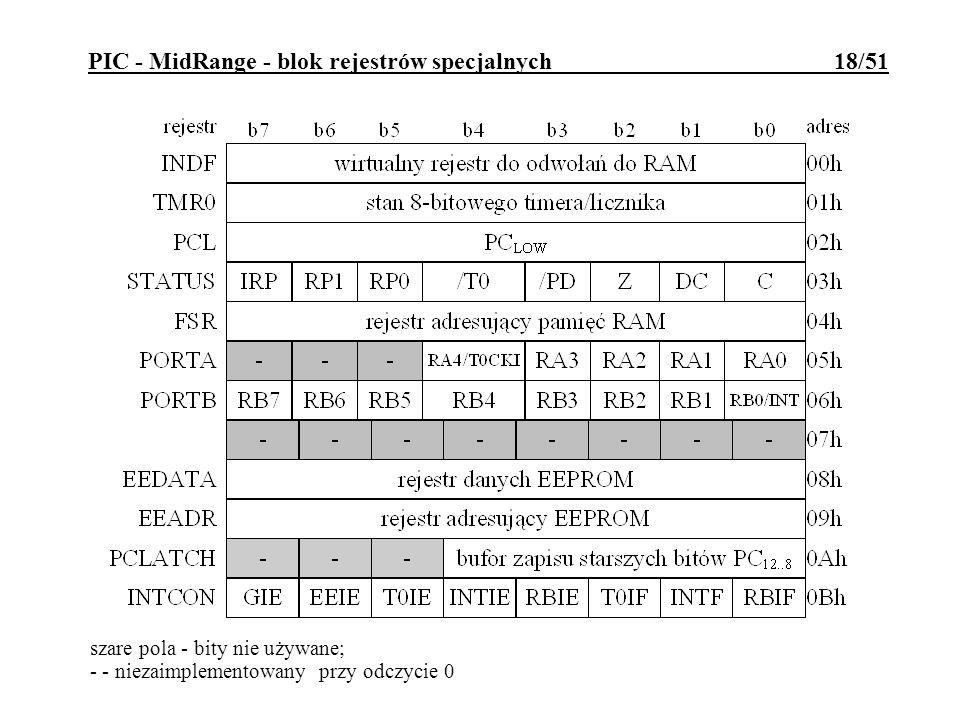 PIC - MidRange - blok rejestrów specjalnych 18/51