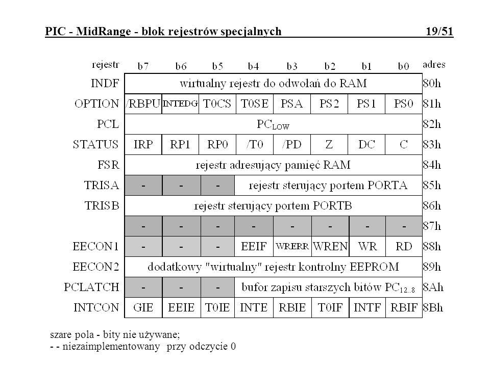 PIC - MidRange - blok rejestrów specjalnych 19/51