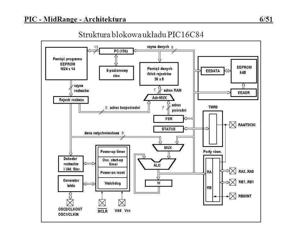 PIC - MidRange - Architektura 6/51