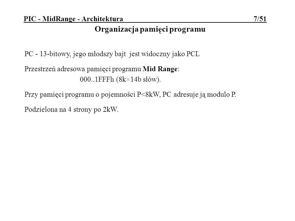 PIC - MidRange - Architektura 7/51 Organizacja pamięci programu
