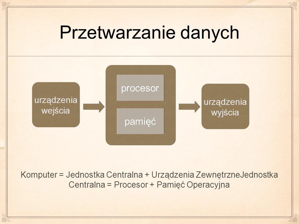 Przetwarzanie danych procesor pamięć urządzenia wejścia