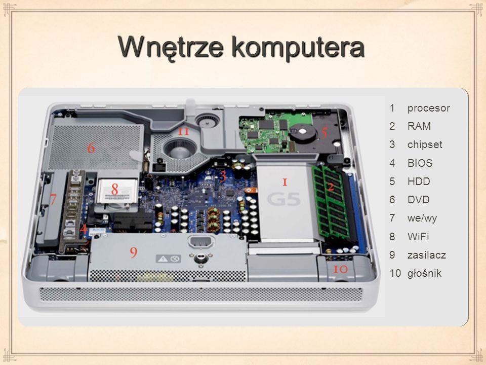 Wnętrze komputera procesor RAM chipset BIOS HDD DVD we/wy WiFi