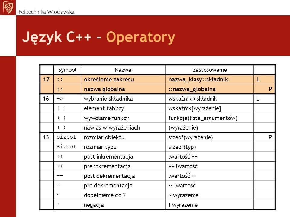 Język C++ – Operatory Symbol Nazwa Zastosowanie 17 ::