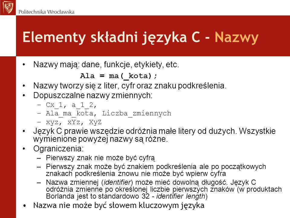 Elementy składni języka C - Nazwy