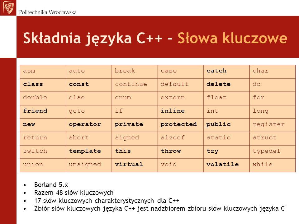 Składnia języka C++ – Słowa kluczowe