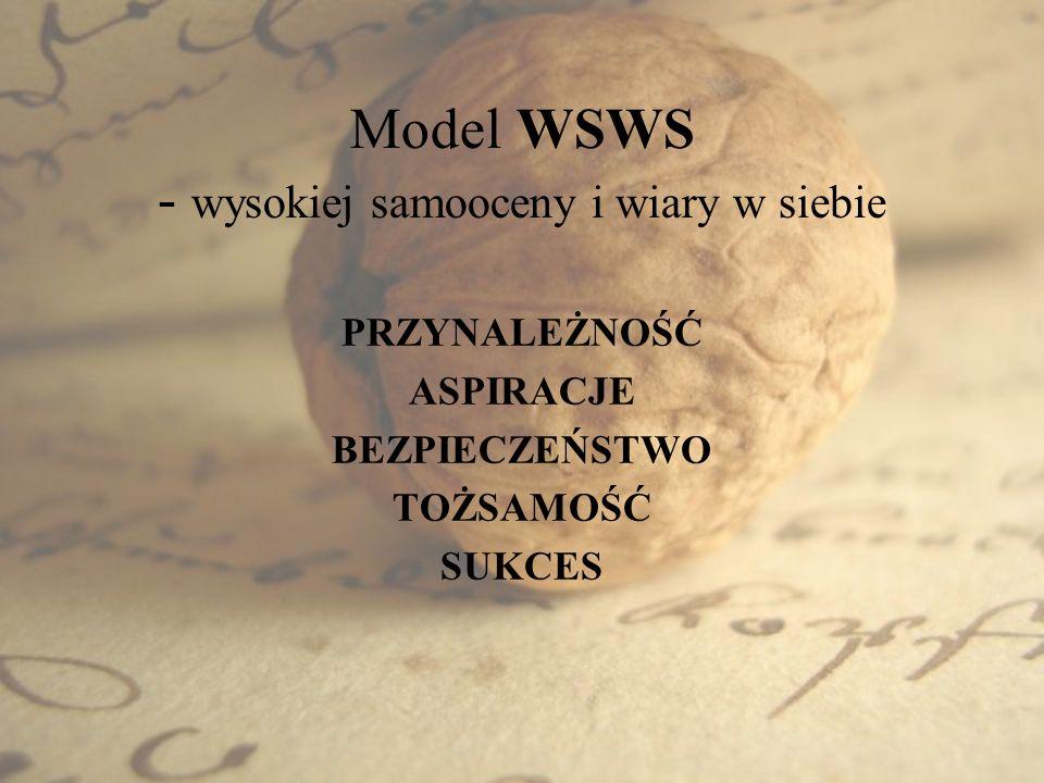 Model WSWS - wysokiej samooceny i wiary w siebie
