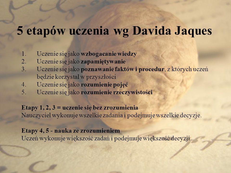 5 etapów uczenia wg Davida Jaques