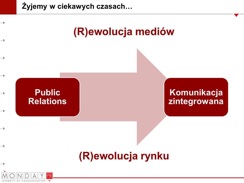 Komunikacja zintegrowana