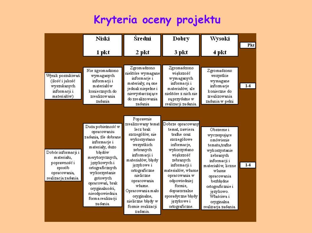 Kryteria oceny projektu