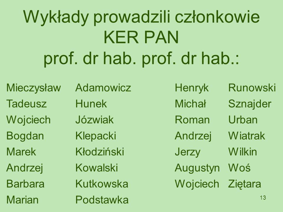 Wykłady prowadzili członkowie KER PAN prof. dr hab. prof. dr hab.: