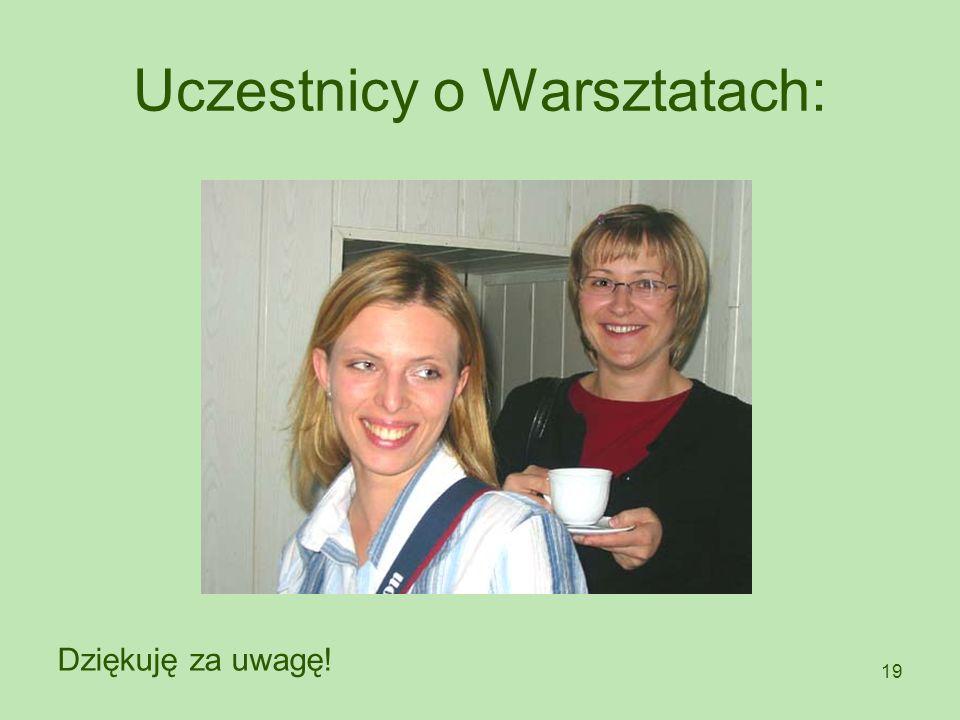 Uczestnicy o Warsztatach: