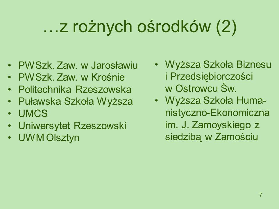 …z rożnych ośrodków (2)PWSzk. Zaw. w Jarosławiu. PWSzk. Zaw. w Krośnie. Politechnika Rzeszowska. Puławska Szkoła Wyższa.