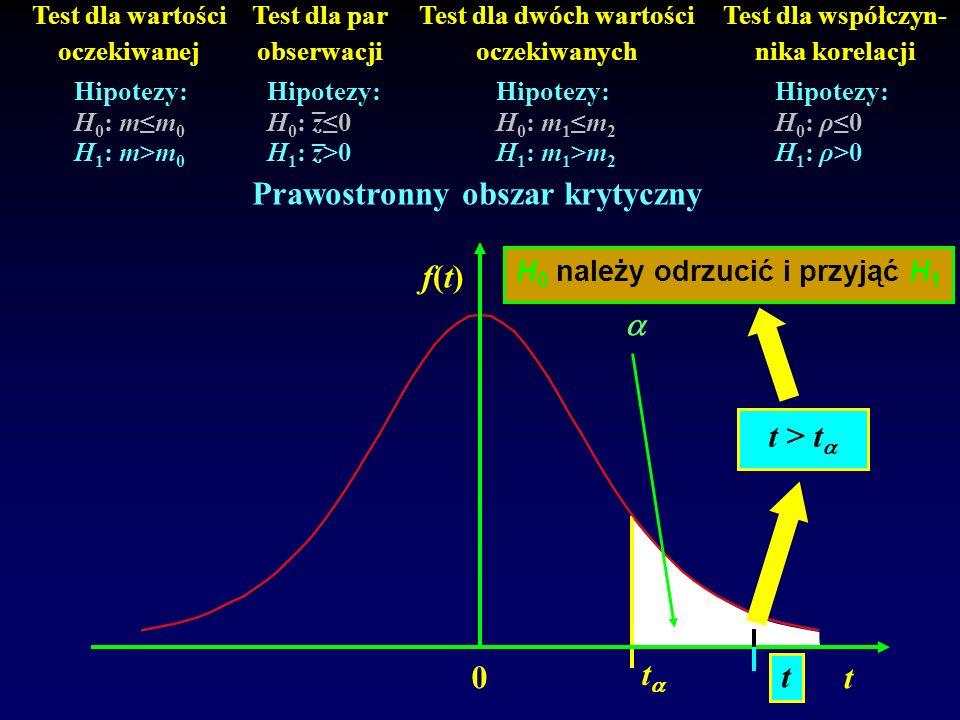 Prawostronny obszar krytyczny  t > t t