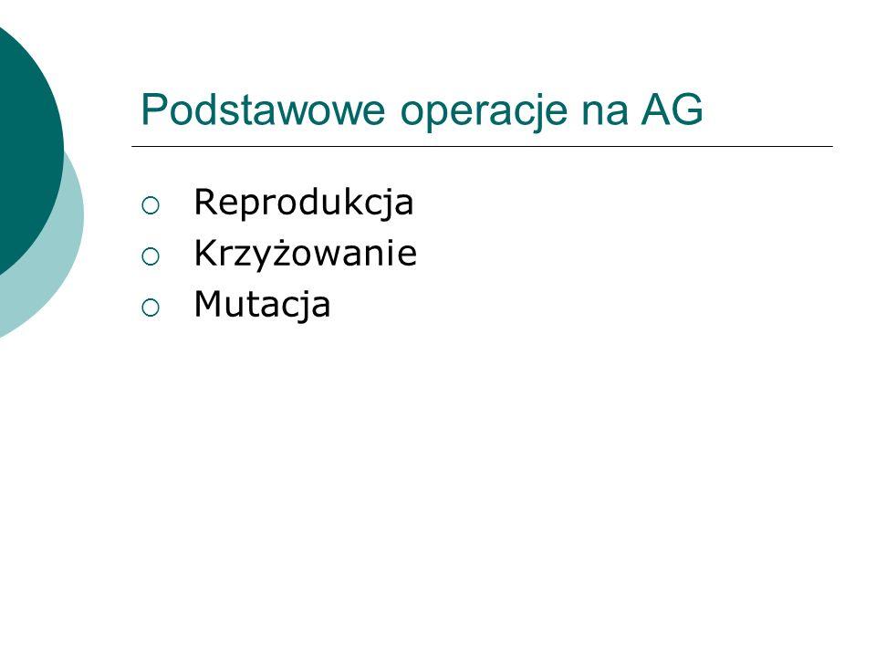Podstawowe operacje na AG