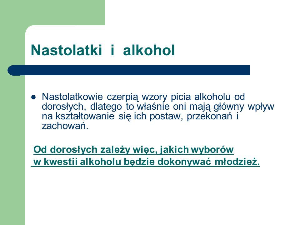 Nastolatki i alkohol