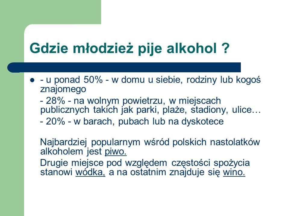 Gdzie młodzież pije alkohol