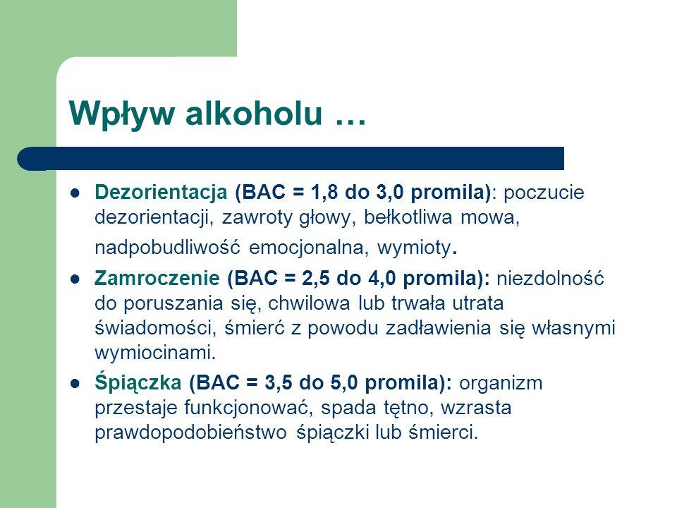 Wpływ alkoholu …
