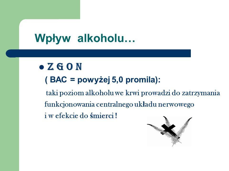 Wpływ alkoholu… Z G O N. ( BAC = powyżej 5,0 promila): taki poziom alkoholu we krwi prowadzi do zatrzymania.
