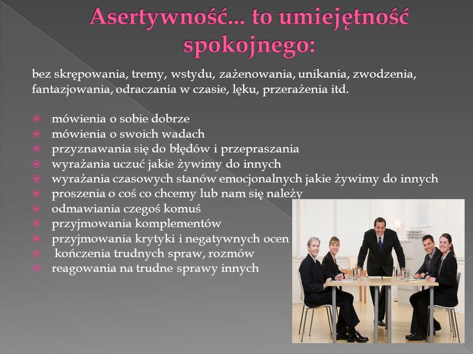 Asertywność... to umiejętność spokojnego: