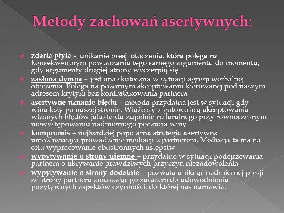 Metody zachowań asertywnych: