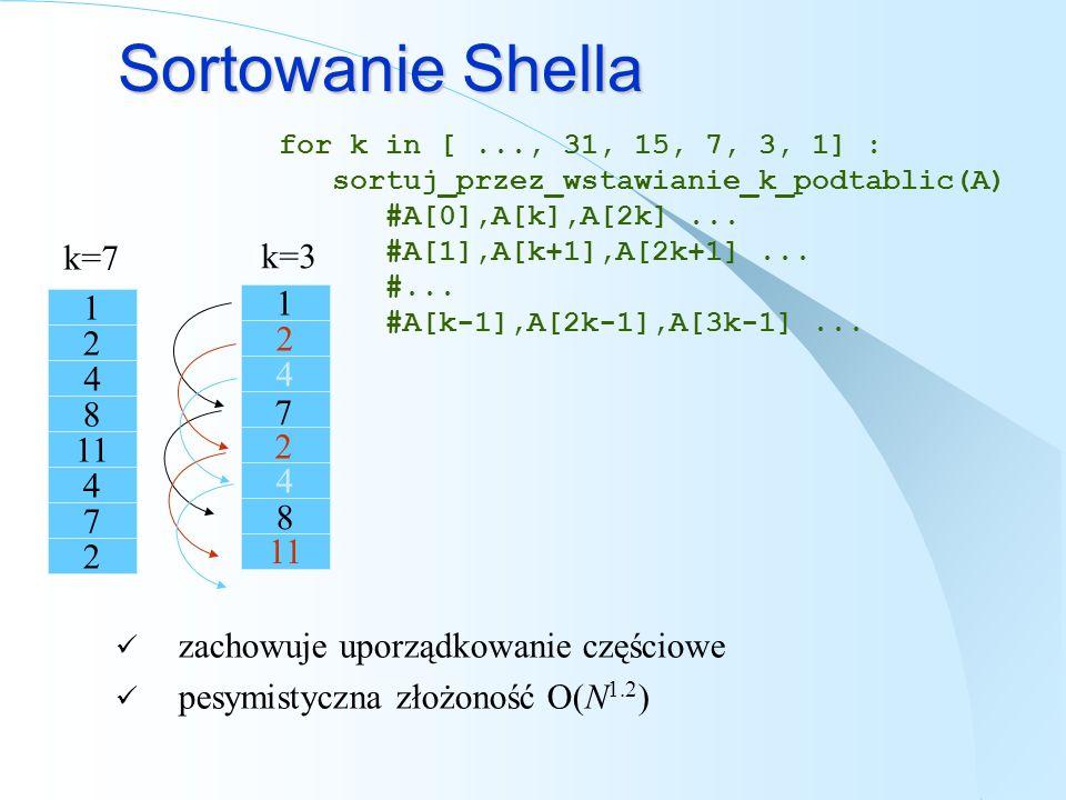 Sortowanie Shella k=7 k=3 1 2 7 8 11 4 1 2 4 8 11 7 8 7 11 2