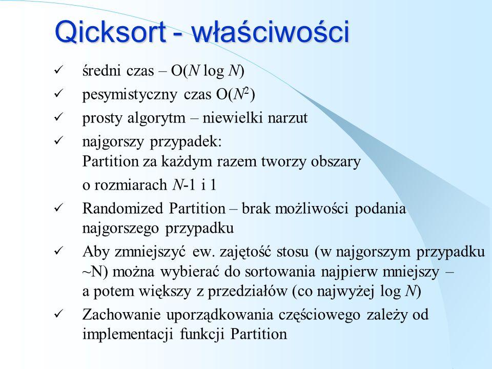 Qicksort - właściwości