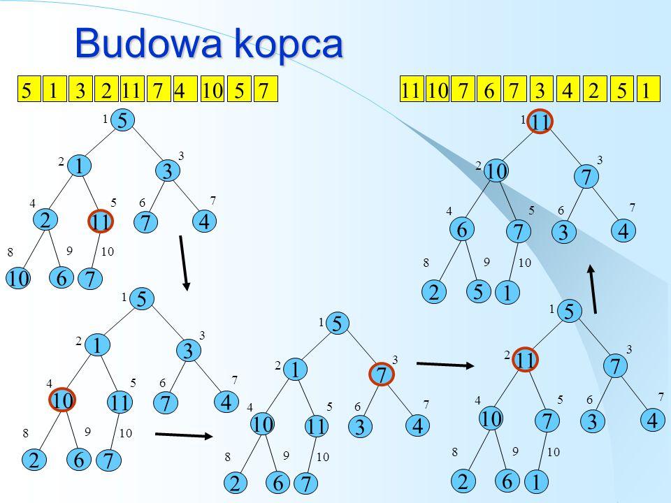 Budowa kopca5. 1. 3. 2. 11. 7. 4. 10. 11. 10. 7. 6. 3. 4. 2. 5. 1. 5. 1. 3. 2. 11. 7. 4. 10. 6. 8. 9.