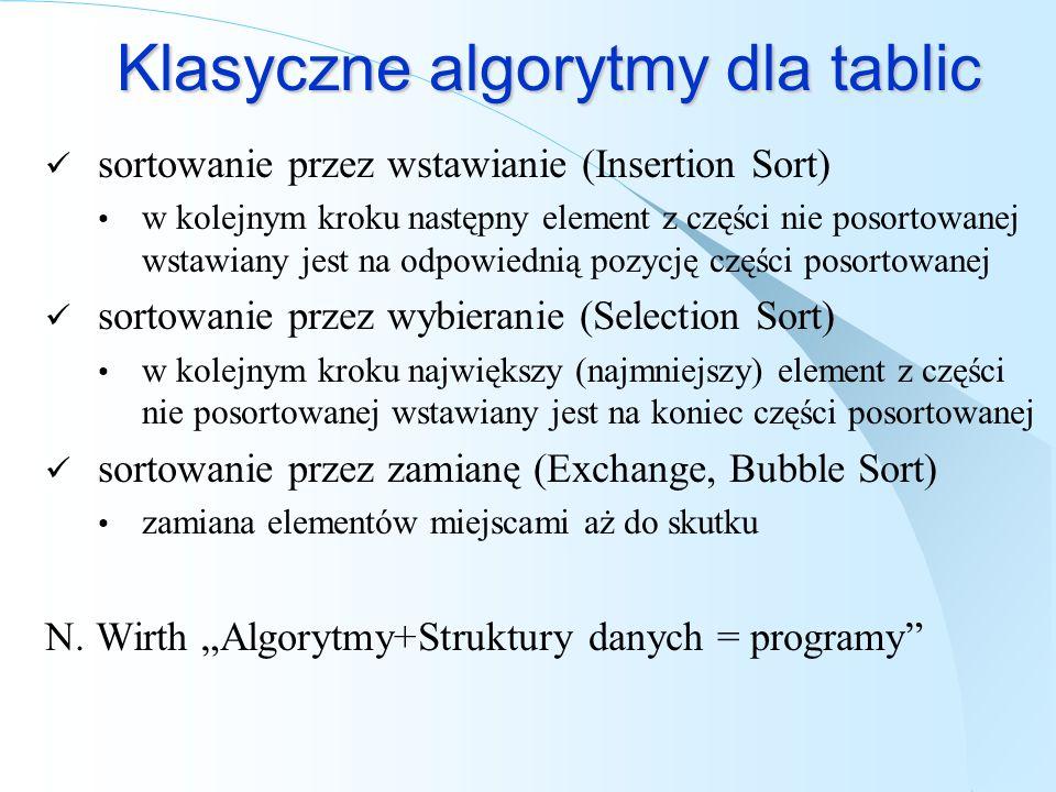 Klasyczne algorytmy dla tablic