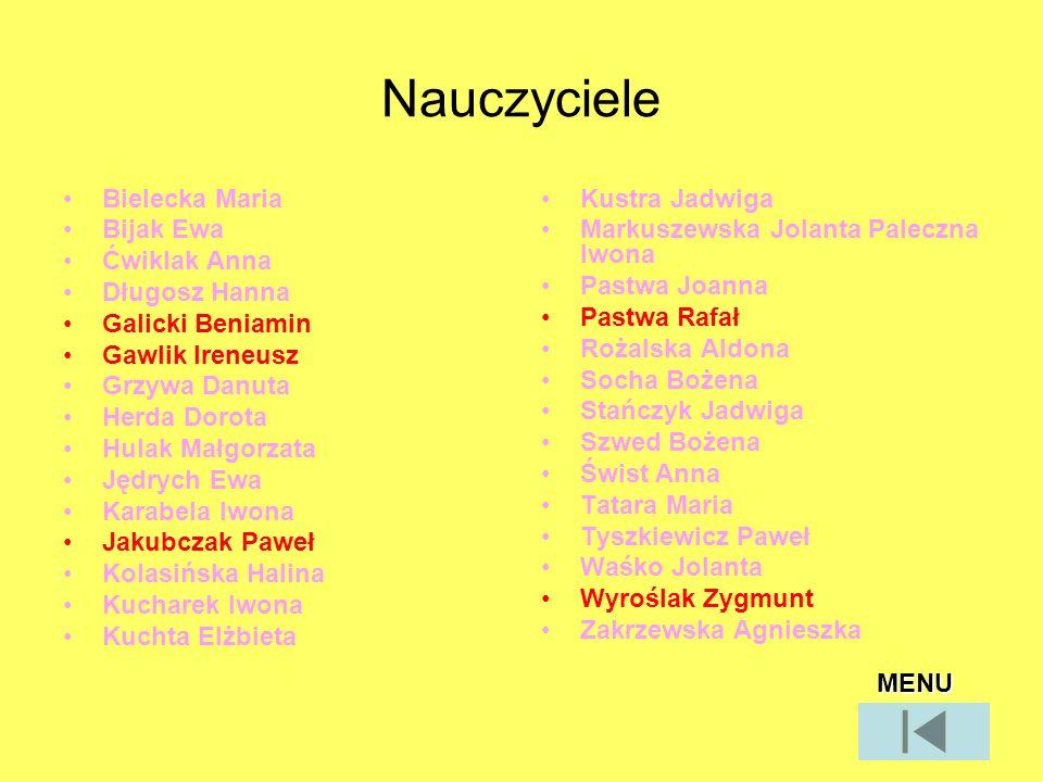 Nauczyciele Bielecka Maria Bijak Ewa Ćwiklak Anna Długosz Hanna