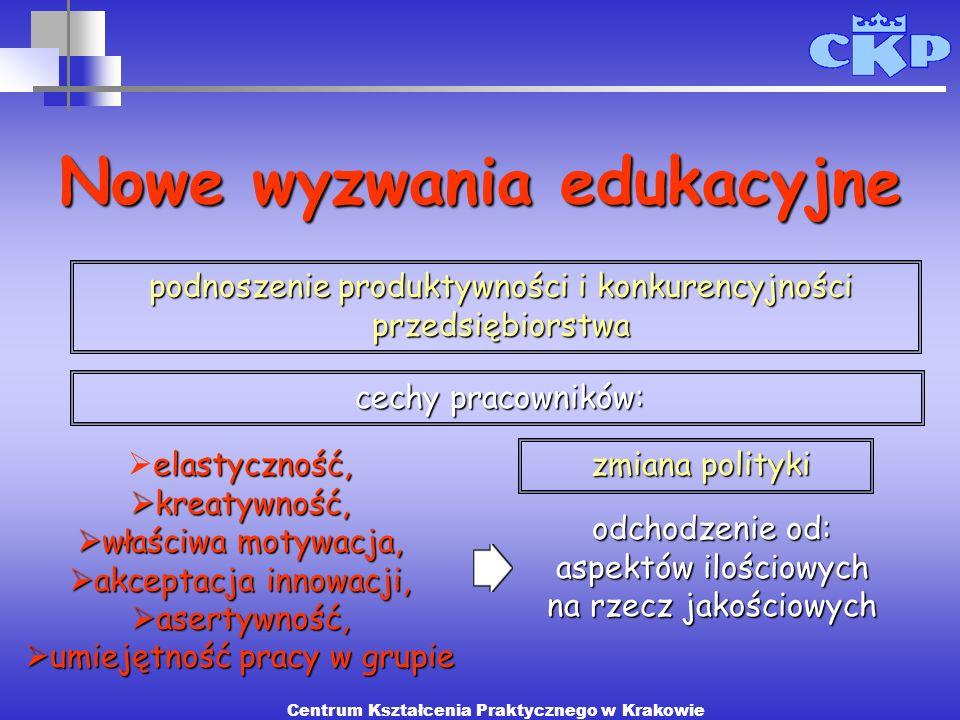 Nowe wyzwania edukacyjne