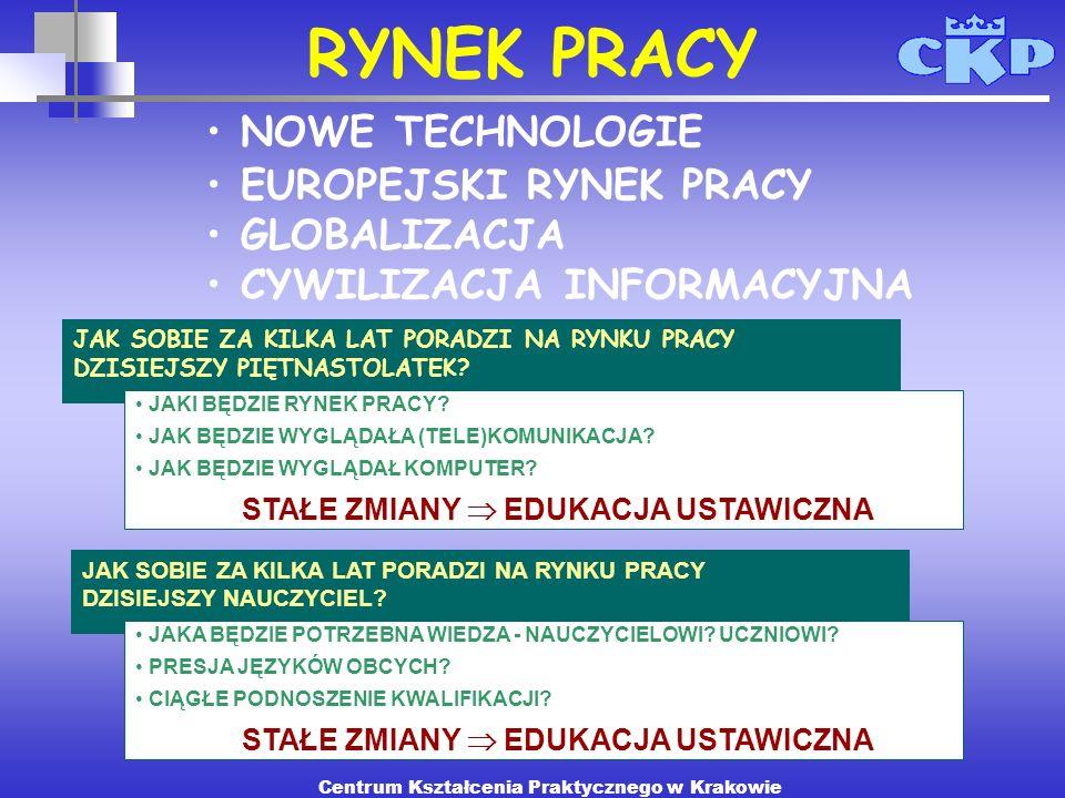 Centrum Kształcenia Praktycznego w Krakowie