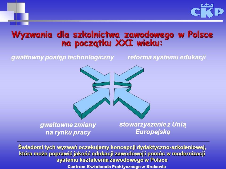 Wyzwania dla szkolnictwa zawodowego w Polsce na początku XXI wieku: