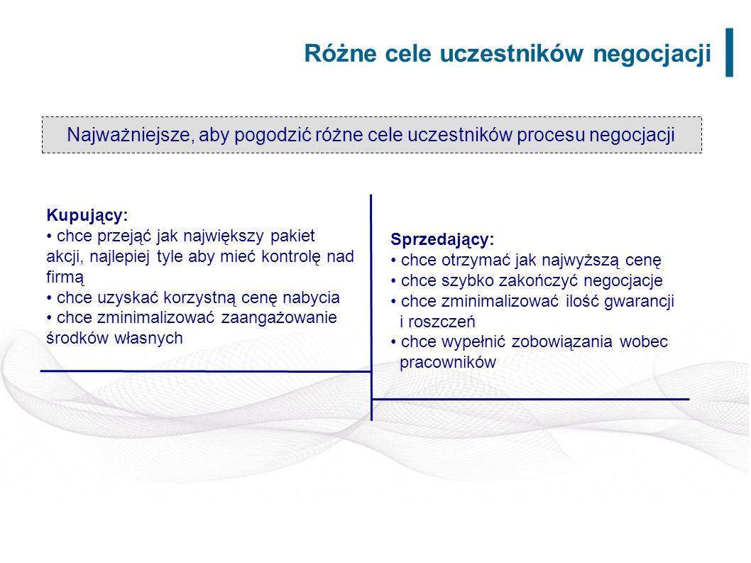 Najważniejsze, aby pogodzić różne cele uczestników procesu negocjacji