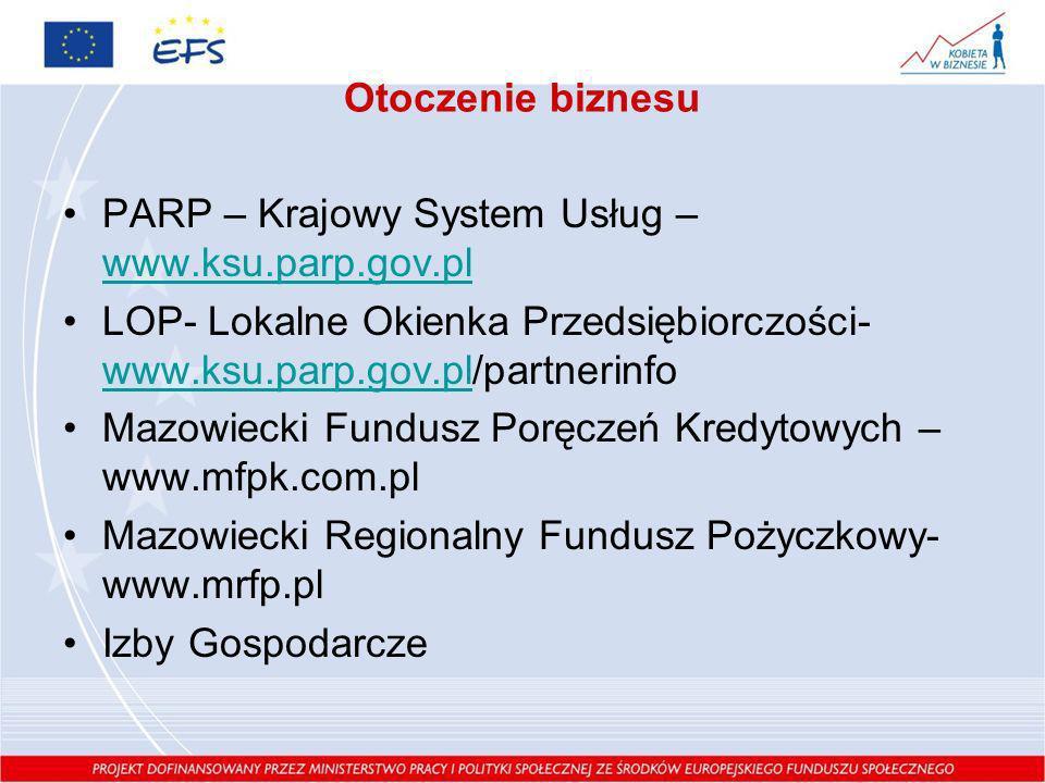 Otoczenie biznesu PARP – Krajowy System Usług – www.ksu.parp.gov.pl. LOP- Lokalne Okienka Przedsiębiorczości- www.ksu.parp.gov.pl/partnerinfo.